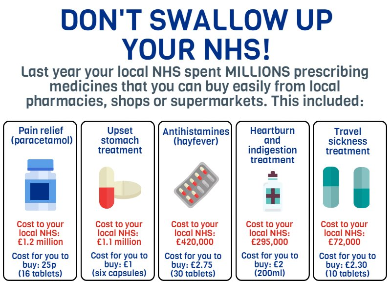 Don't swallow up your NHS